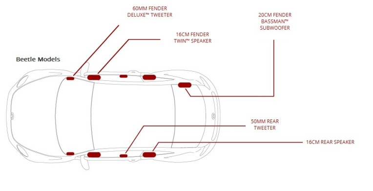 VW Fender Premium Audio System